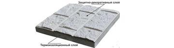 Формы для теплого фасада